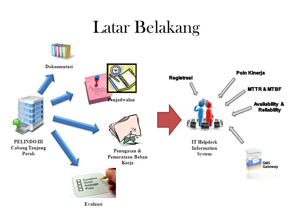 Latar Belakang Dokumentasi Penjadwalan Penugasan & Pemerataan Beban Kerja Evaluasi IT Helpdesk Information System PELINDO III Cabang Tanjung Perak