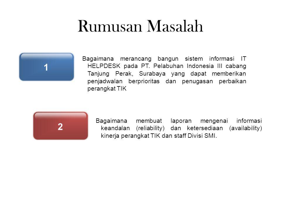 Rumusan Masalah Bagaimana merancang bangun sistem informasi IT HELPDESK pada PT. Pelabuhan Indonesia III cabang Tanjung Perak, Surabaya yang dapat mem