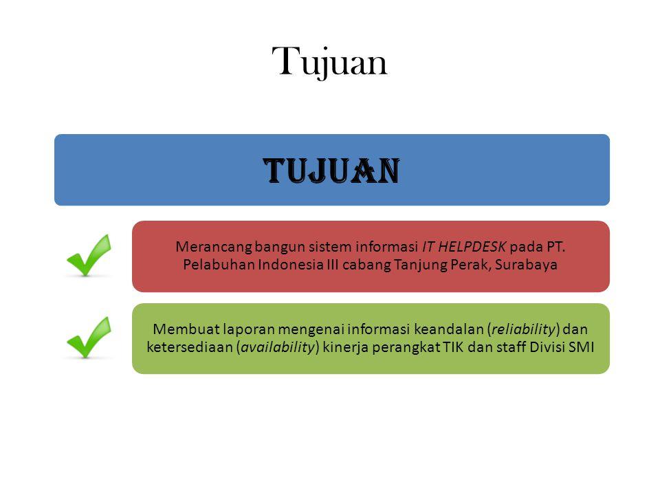 Tujuan TUJUAN Merancang bangun sistem informasi IT HELPDESK pada PT. Pelabuhan Indonesia III cabang Tanjung Perak, Surabaya Membuat laporan mengenai i