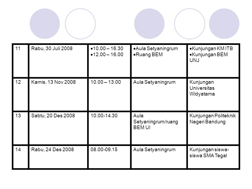 Aktivitas ke PR-an  Linking UI Area (Siklus Share informasi): Up dating (address); klub dan formal Conditioning (clarified)  klarifikasi massa