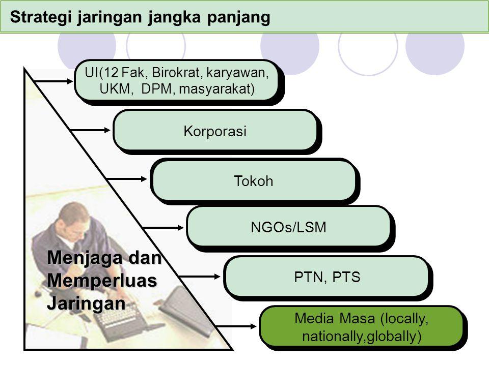 SDm Humas,… Kabiro : M.Habibie Deputi Informasi dan data: Widy (sekretaris) Deputi Keuangan : Asri (bendahara) Deputi Internal: Ita (UI, birokrasi) Deputi Eksternal: Sonia (PTN,Media), Silmi (korporasi,LSM, Ormas) Jajaran Deputi Info data: Woro, Rifa Keuangan: Tita Internal: Eka, Ferdy, Tia, Mukhlis, Jesi, Wulan, Imelda, Risco Eksternal: Melisya, Farchan, Aisyah, Meriska, Asa, Puspa Jumlah Total 20 awalnya 24