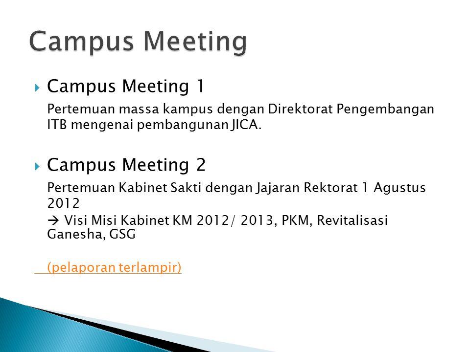  Campus Meeting 1 Pertemuan massa kampus dengan Direktorat Pengembangan ITB mengenai pembangunan JICA.