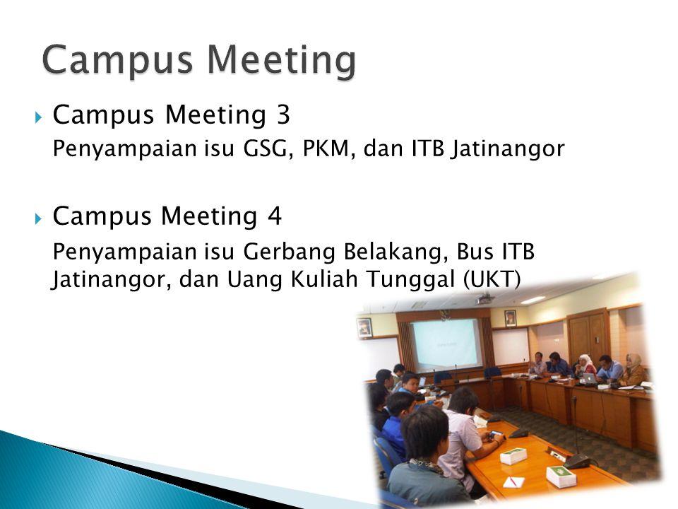  Campus Meeting 3 Penyampaian isu GSG, PKM, dan ITB Jatinangor  Campus Meeting 4 Penyampaian isu Gerbang Belakang, Bus ITB Jatinangor, dan Uang Kuliah Tunggal (UKT)