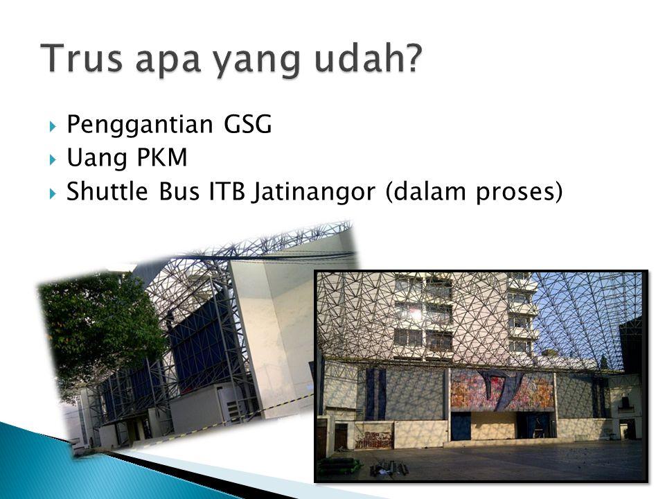  Penggantian GSG  Uang PKM  Shuttle Bus ITB Jatinangor (dalam proses)