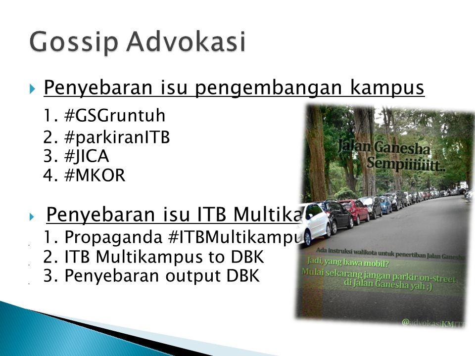  Penyebaran isu pengembangan kampus 1. #GSGruntuh 2. #parkiranITB 3. #JICA 4. #MKOR  Penyebaran isu ITB Multikampus 1. Propaganda #ITBMultikampus 2.