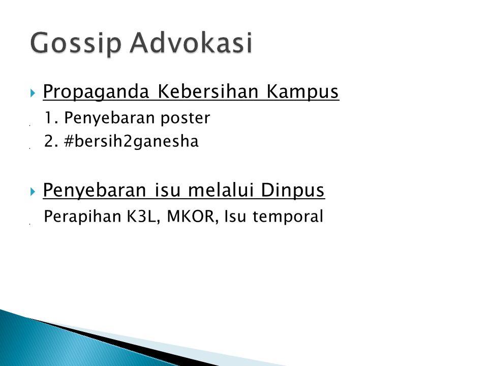  Propaganda Kebersihan Kampus 1. Penyebaran poster 2.