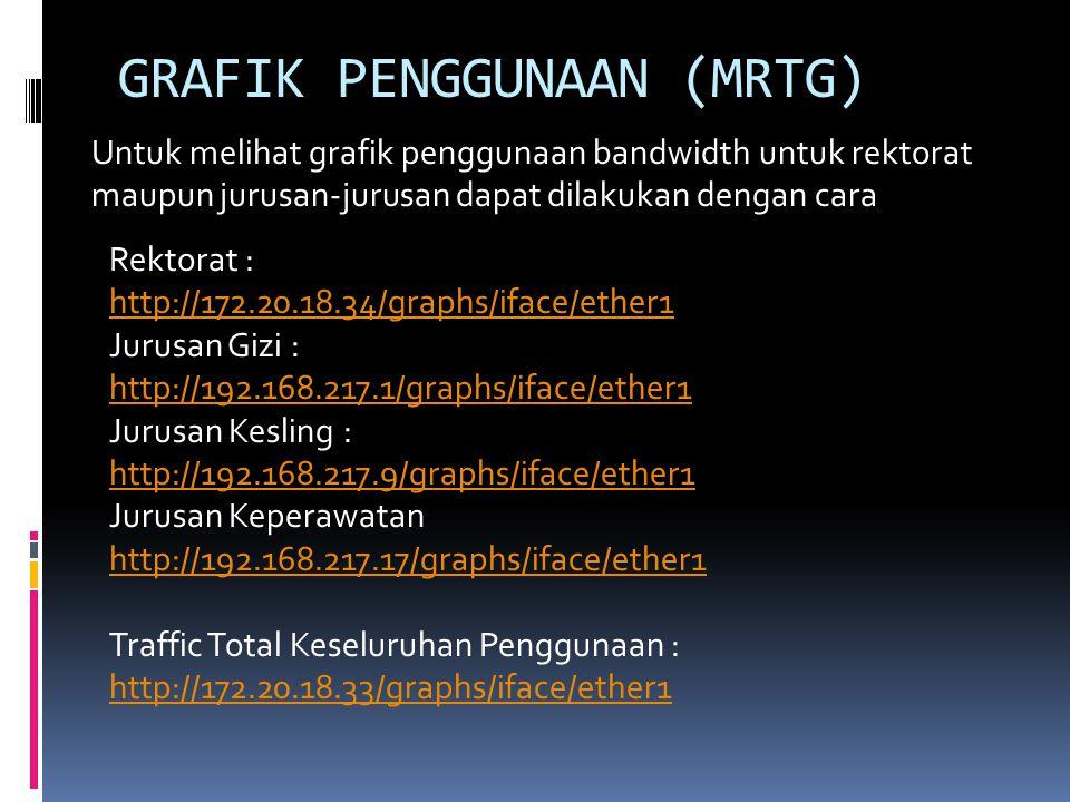 GRAFIK PENGGUNAAN (MRTG) Untuk melihat grafik penggunaan bandwidth untuk rektorat maupun jurusan-jurusan dapat dilakukan dengan cara Rektorat : http:/