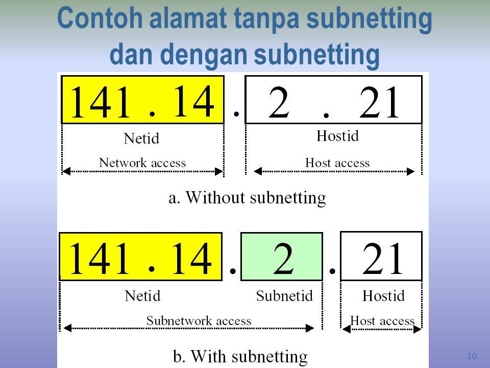 10 Contoh alamat tanpa subnetting dan dengan subnetting