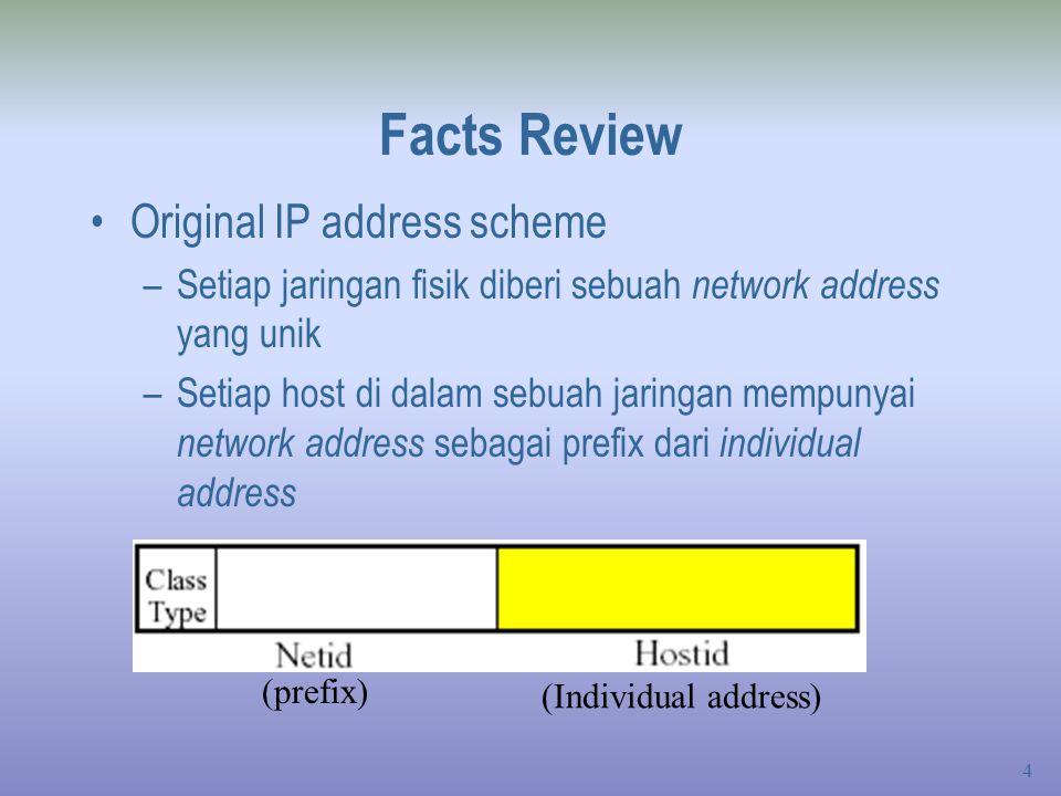 4 Facts Review Original IP address scheme –Setiap jaringan fisik diberi sebuah network address yang unik –Setiap host di dalam sebuah jaringan mempunyai network address sebagai prefix dari individual address (prefix) (Individual address)