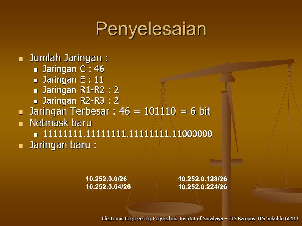 Electronic Engineering Polytechnic Institut of Surabaya – ITS Kampus ITS Sukolilo 60111 Penyelesaian Jumlah Jaringan : Jumlah Jaringan : Jaringan C : 46 Jaringan C : 46 Jaringan E : 11 Jaringan E : 11 Jaringan R1-R2 : 2 Jaringan R1-R2 : 2 Jaringan R2-R3 : 2 Jaringan R2-R3 : 2 Jaringan Terbesar : 46 = 101110 = 6 bit Jaringan Terbesar : 46 = 101110 = 6 bit Netmask baru Netmask baru 11111111.11111111.11111111.11000000 11111111.11111111.11111111.11000000 Jaringan baru : Jaringan baru : 10.252.0.0/26 10.252.0.128/26 10.252.0.64/26 10.252.0.224/26