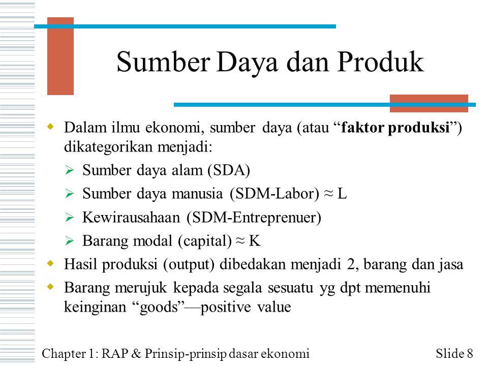 """Sumber Daya dan Produk  Dalam ilmu ekonomi, sumber daya (atau """"faktor produksi"""") dikategorikan menjadi:  Sumber daya alam (SDA)  Sumber daya manusi"""