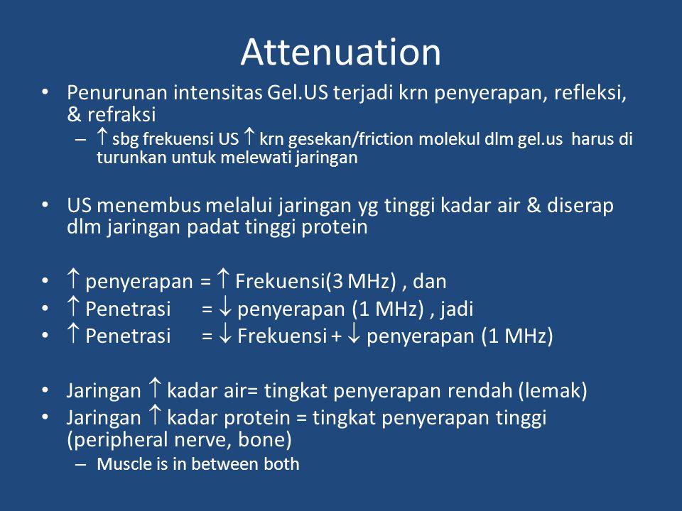Attenuation Penurunan intensitas Gel.US terjadi krn penyerapan, refleksi, & refraksi –  sbg frekuensi US  krn gesekan/friction molekul dlm gel.us ha