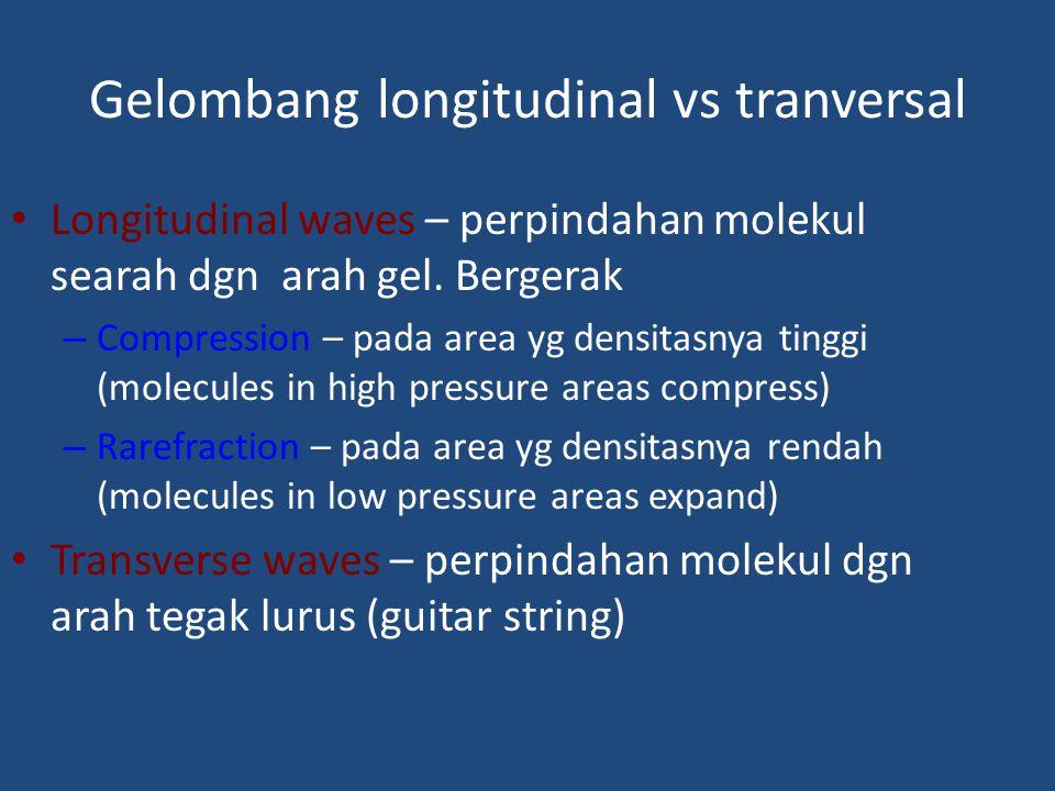 Longitudinal waves – melalui zat padat & cairan – Soft tissue – lebih seperti cairan – US terutama bergerak sbg gel.