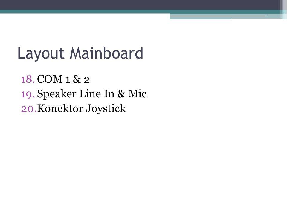 Layout Mainboard 18.COM 1 & 2 19.Speaker Line In & Mic 20.Konektor Joystick