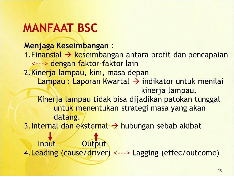 10 MANFAAT BSC Menjaga Keseimbangan : 1. Finansial  keseimbangan antara profit dan pencapaian dengan faktor-faktor lain 2. Kinerja lampau, kini, masa