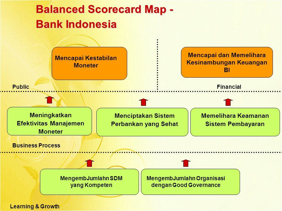 Mencapai Kestabilan Moneter Mencapai dan Memelihara Kesinambungan Keuangan BI Meningkatkan Efektivitas Manajemen Moneter MengembJumlahn SDM yang Kompe