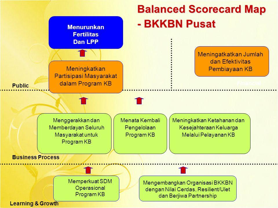 Menurunkan Fertilitas Dan LPP Meningatkatkan Jumlah dan Efektivitas Pembiayaan KB Menggerakkan dan Memberdayan Seluruh Masyarakat untuk Program KB Mem