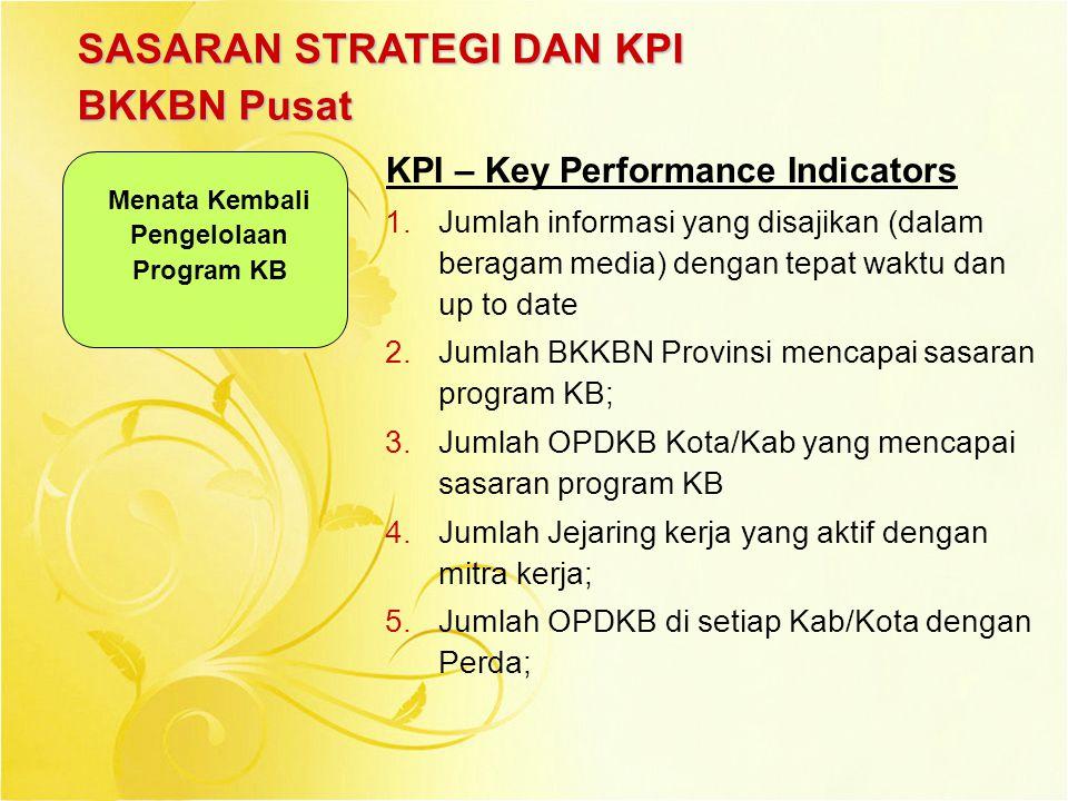 Menata Kembali Pengelolaan Program KB 1.Jumlah informasi yang disajikan (dalam beragam media) dengan tepat waktu dan up to date 2.Jumlah BKKBN Provins