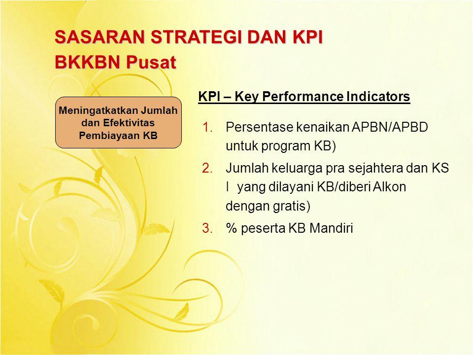 Meningatkatkan Jumlah dan Efektivitas Pembiayaan KB 1.Persentase kenaikan APBN/APBD untuk program KB) 2.Jumlah keluarga pra sejahtera dan KS I yang di