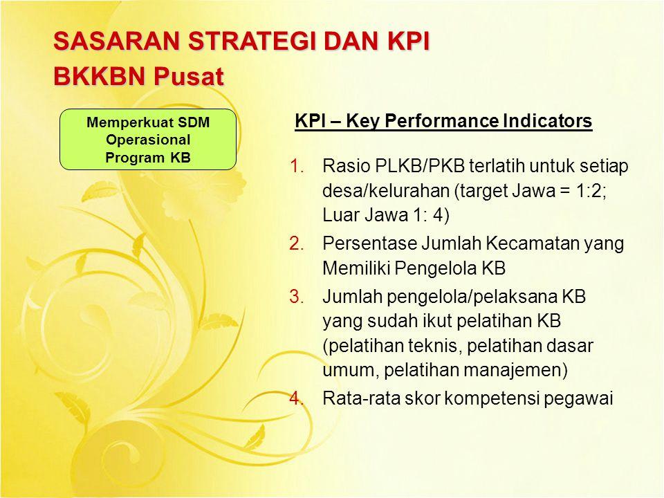KPI – Key Performance Indicators Memperkuat SDM Operasional Program KB 1.Rasio PLKB/PKB terlatih untuk setiap desa/kelurahan (target Jawa = 1:2; Luar