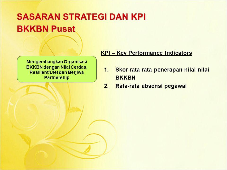 KPI – Key Performance Indicators Mengembangkan Organisasi BKKBN dengan Nilai Cerdas, Resilient/Ulet dan Berjiwa Partnership 1.Skor rata-rata penerapan