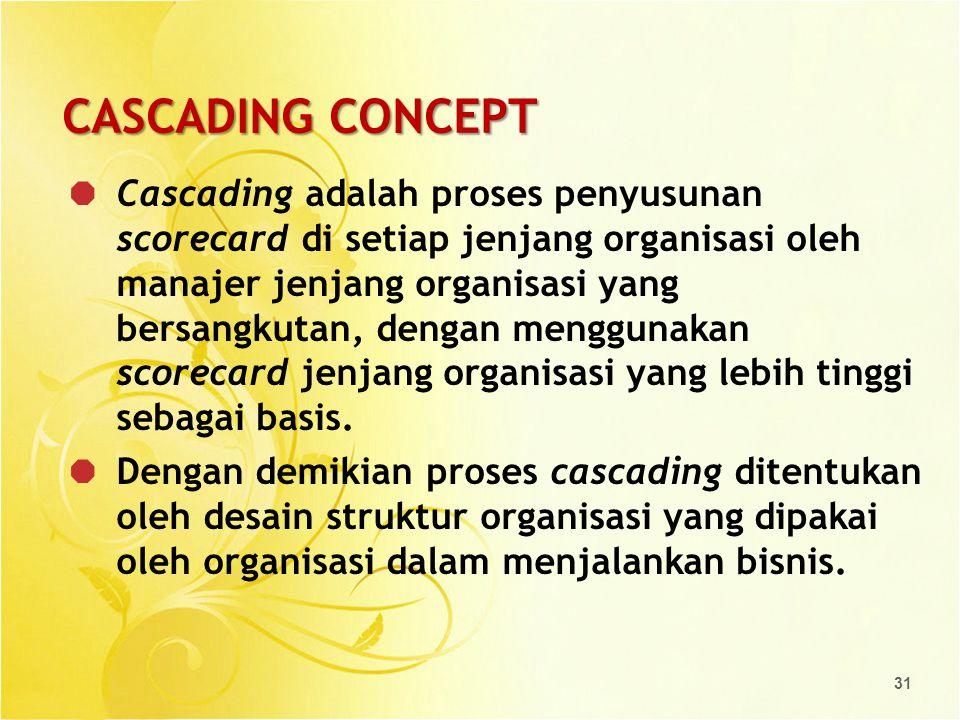 31 CASCADING CONCEPT  Cascading adalah proses penyusunan scorecard di setiap jenjang organisasi oleh manajer jenjang organisasi yang bersangkutan, de