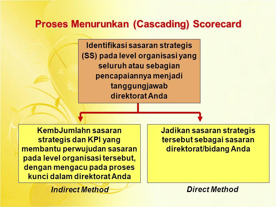 Proses Menurunkan (Cascading) Scorecard KembJumlahn sasaran strategis dan KPI yang membantu perwujudan sasaran pada level organisasi tersebut, dengan