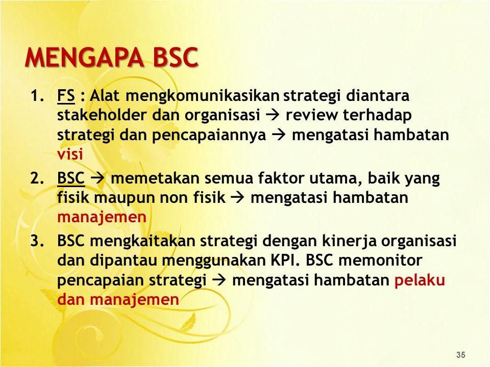 MENGAPA BSC 1.FS : Alat mengkomunikasikan strategi diantara stakeholder dan organisasi  review terhadap strategi dan pencapaiannya  mengatasi hambat