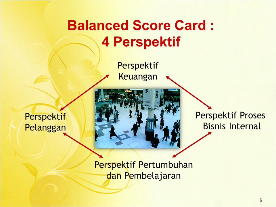 6 Balanced Score Card : 4 Perspektif Perspektif Keuangan Perspektif Pertumbuhan dan Pembelajaran Perspektif Pelanggan Perspektif Proses Bisnis Interna