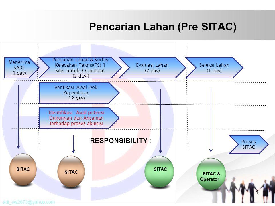Pencarian Lahan (Pre SITAC) 4 Menerima SARF (I day) Pencarian Lahan & Surfey Kelayakan Teknis(FS) 1 site untuk 3 Candidat (2 day ) Evaluasi Lahan (2 day) Seleksi Lahan (1 day) Proses SITAC Verifikasi Awal Dok.