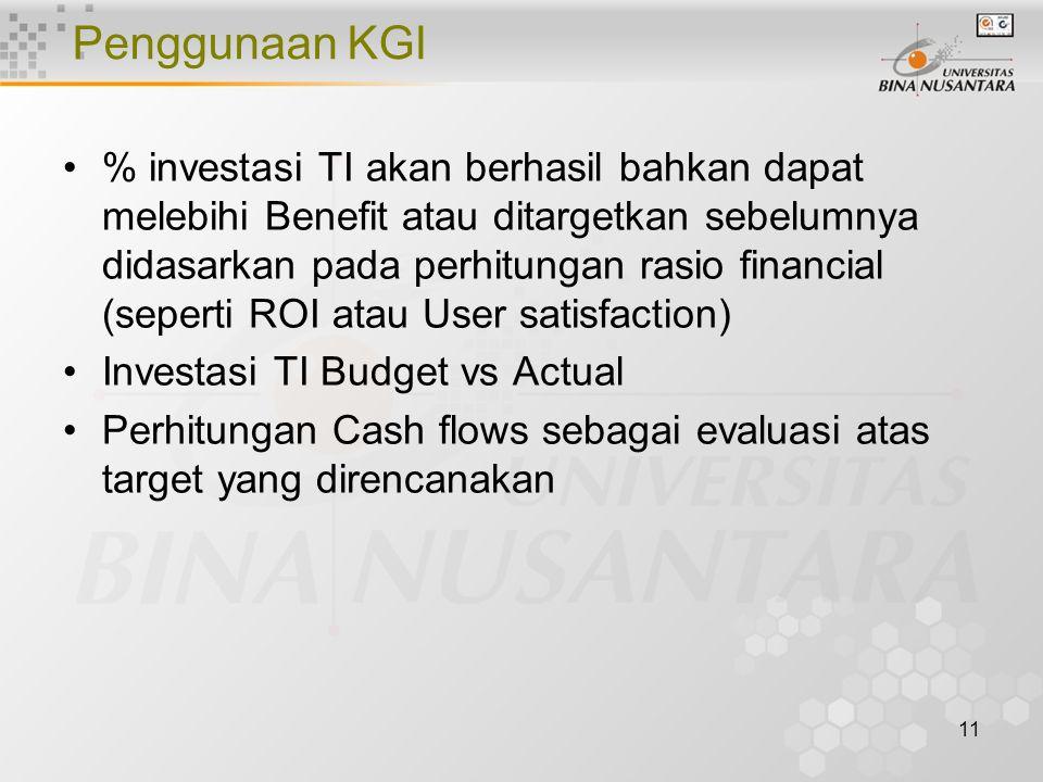 11 Penggunaan KGI % investasi TI akan berhasil bahkan dapat melebihi Benefit atau ditargetkan sebelumnya didasarkan pada perhitungan rasio financial (seperti ROI atau User satisfaction) Investasi TI Budget vs Actual Perhitungan Cash flows sebagai evaluasi atas target yang direncanakan