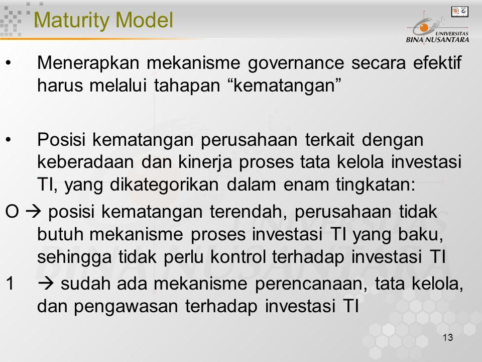13 Maturity Model Menerapkan mekanisme governance secara efektif harus melalui tahapan kematangan Posisi kematangan perusahaan terkait dengan keberadaan dan kinerja proses tata kelola investasi TI, yang dikategorikan dalam enam tingkatan: O  posisi kematangan terendah, perusahaan tidak butuh mekanisme proses investasi TI yang baku, sehingga tidak perlu kontrol terhadap investasi TI 1  sudah ada mekanisme perencanaan, tata kelola, dan pengawasan terhadap investasi TI