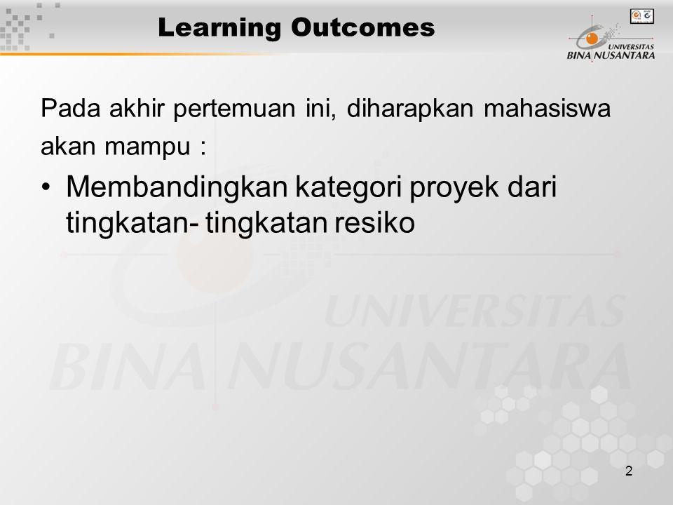 2 Learning Outcomes Pada akhir pertemuan ini, diharapkan mahasiswa akan mampu : Membandingkan kategori proyek dari tingkatan- tingkatan resiko
