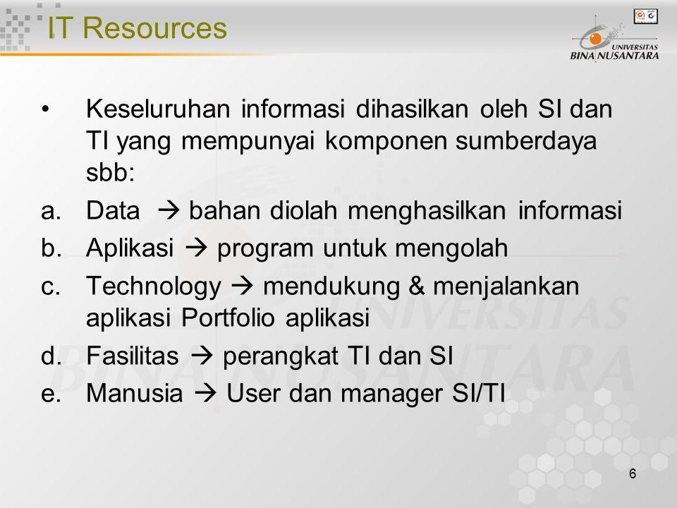 6 IT Resources Keseluruhan informasi dihasilkan oleh SI dan TI yang mempunyai komponen sumberdaya sbb: a.Data  bahan diolah menghasilkan informasi b.Aplikasi  program untuk mengolah c.Technology  mendukung & menjalankan aplikasi Portfolio aplikasi d.Fasilitas  perangkat TI dan SI e.Manusia  User dan manager SI/TI