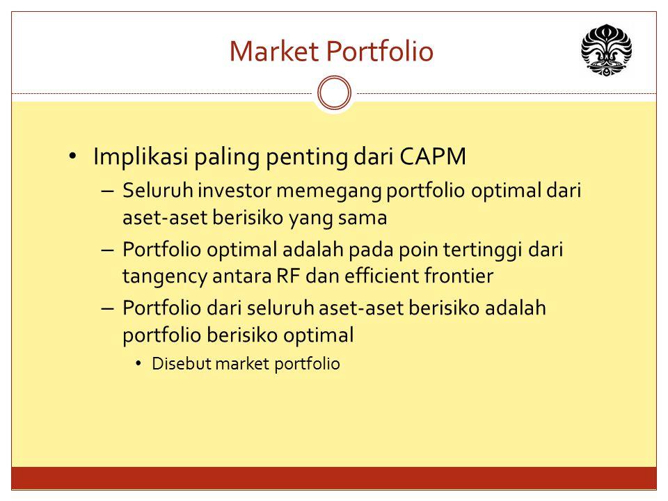 Market Portfolio Implikasi paling penting dari CAPM – Seluruh investor memegang portfolio optimal dari aset-aset berisiko yang sama – Portfolio optima