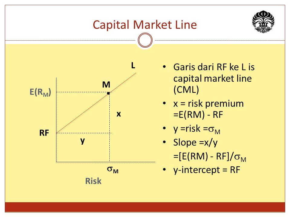 E(R M ) RF Risk MM L M y x Capital Market Line Garis dari RF ke L is capital market line (CML) x = risk premium =E(RM) - RF y =risk =  M Slope =x/y