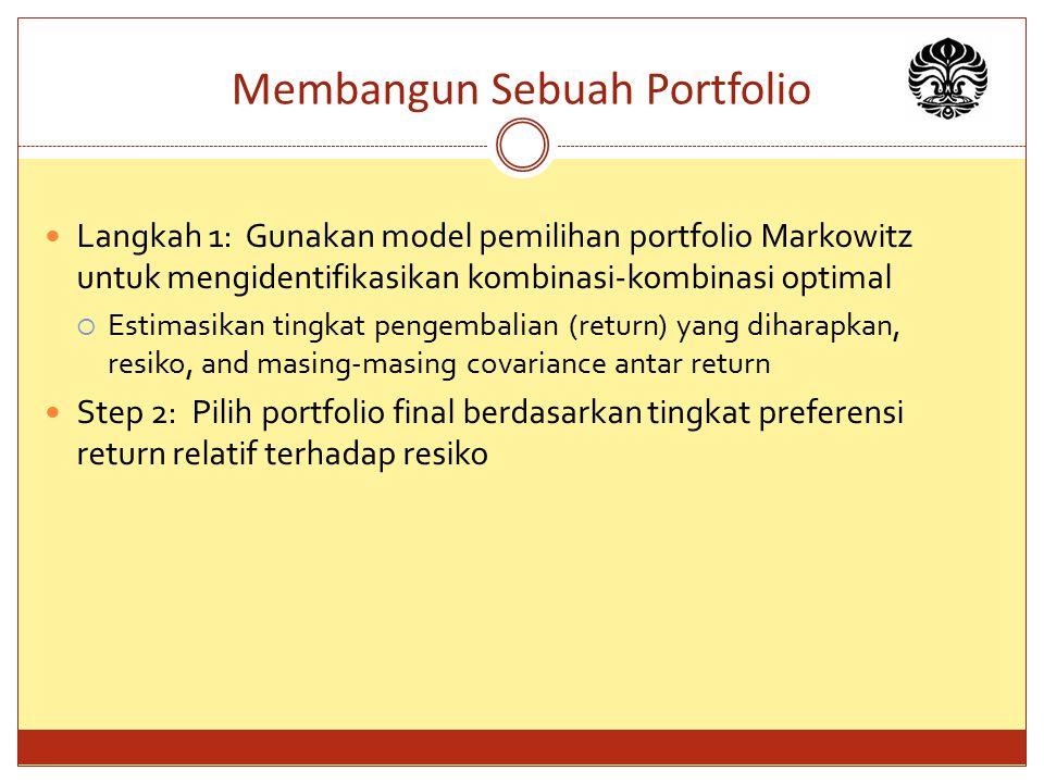 Membangun Sebuah Portfolio Langkah 1: Gunakan model pemilihan portfolio Markowitz untuk mengidentifikasikan kombinasi-kombinasi optimal  Estimasikan