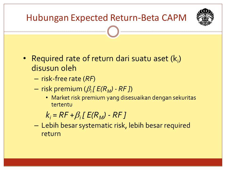 Hubungan Expected Return-Beta CAPM Required rate of return dari suatu aset (k i ) disusun oleh – risk-free rate (RF) – risk premium (  i [ E(R M ) -