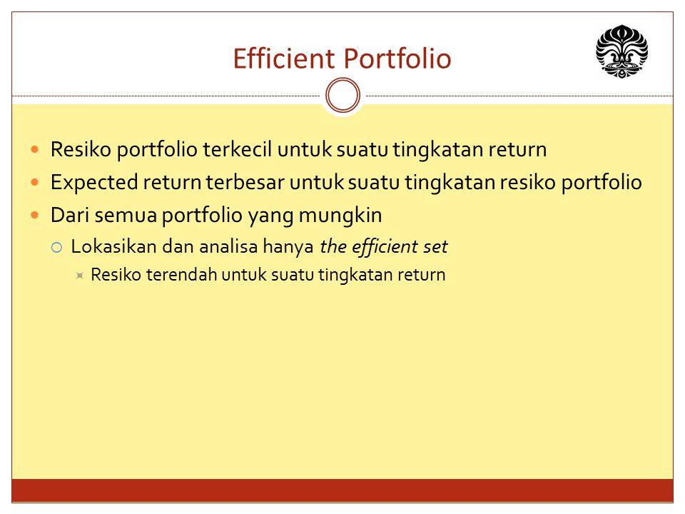 Efficient Portfolio Resiko portfolio terkecil untuk suatu tingkatan return Expected return terbesar untuk suatu tingkatan resiko portfolio Dari semua