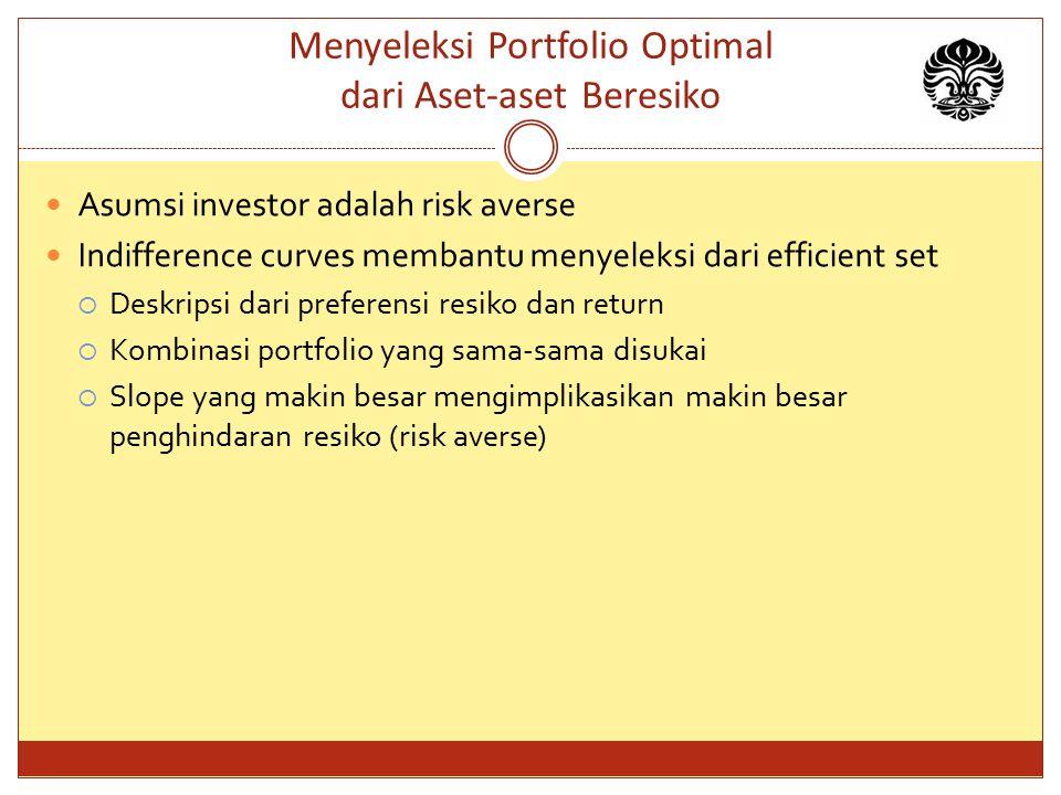 Menyeleksi Portfolio Optimal dari Aset-aset Beresiko Asumsi investor adalah risk averse Indifference curves membantu menyeleksi dari efficient set  D