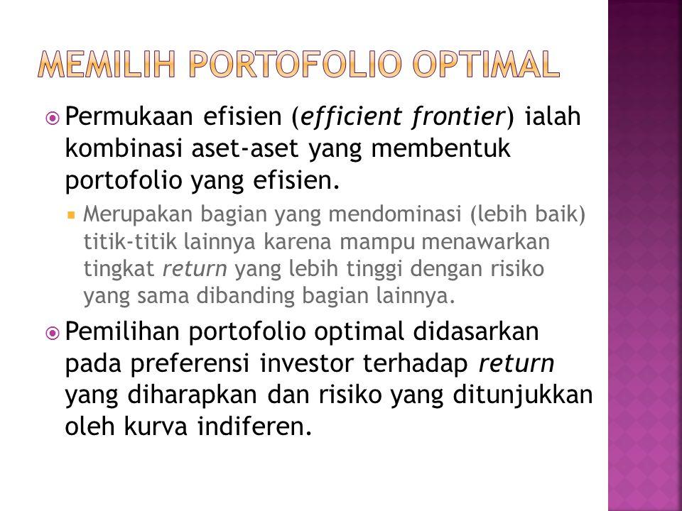  Permukaan efisien (efficient frontier) ialah kombinasi aset-aset yang membentuk portofolio yang efisien.  Merupakan bagian yang mendominasi (lebih