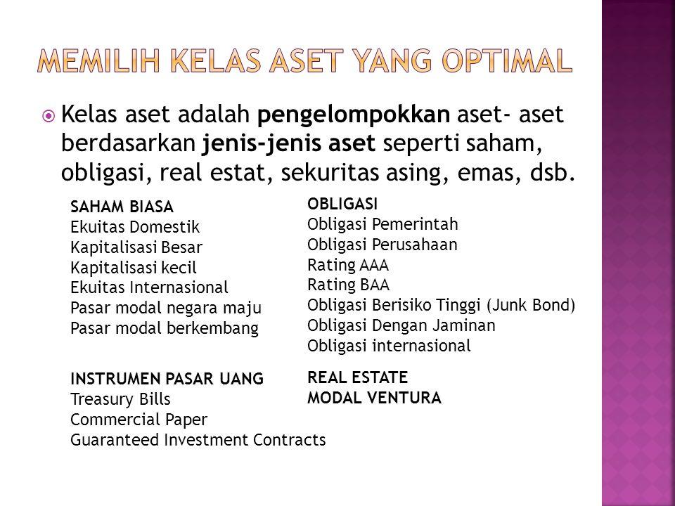  Kelas aset adalah pengelompokkan aset- aset berdasarkan jenis-jenis aset seperti saham, obligasi, real estat, sekuritas asing, emas, dsb. SAHAM BIAS