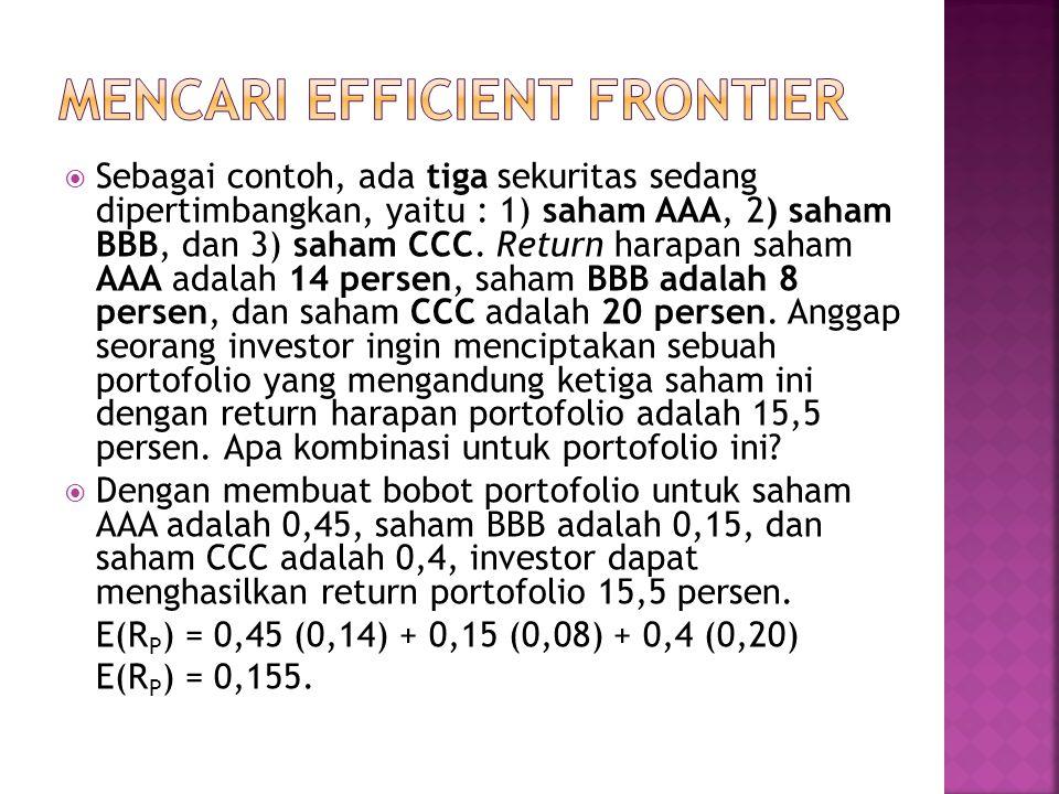  Sebagai contoh, ada tiga sekuritas sedang dipertimbangkan, yaitu : 1) saham AAA, 2) saham BBB, dan 3) saham CCC. Return harapan saham AAA adalah 14