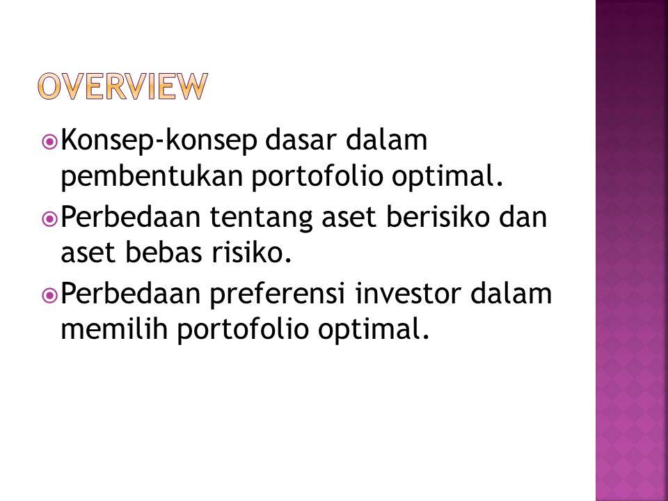  Konsep-konsep dasar dalam pembentukan portofolio optimal.  Perbedaan tentang aset berisiko dan aset bebas risiko.  Perbedaan preferensi investor d