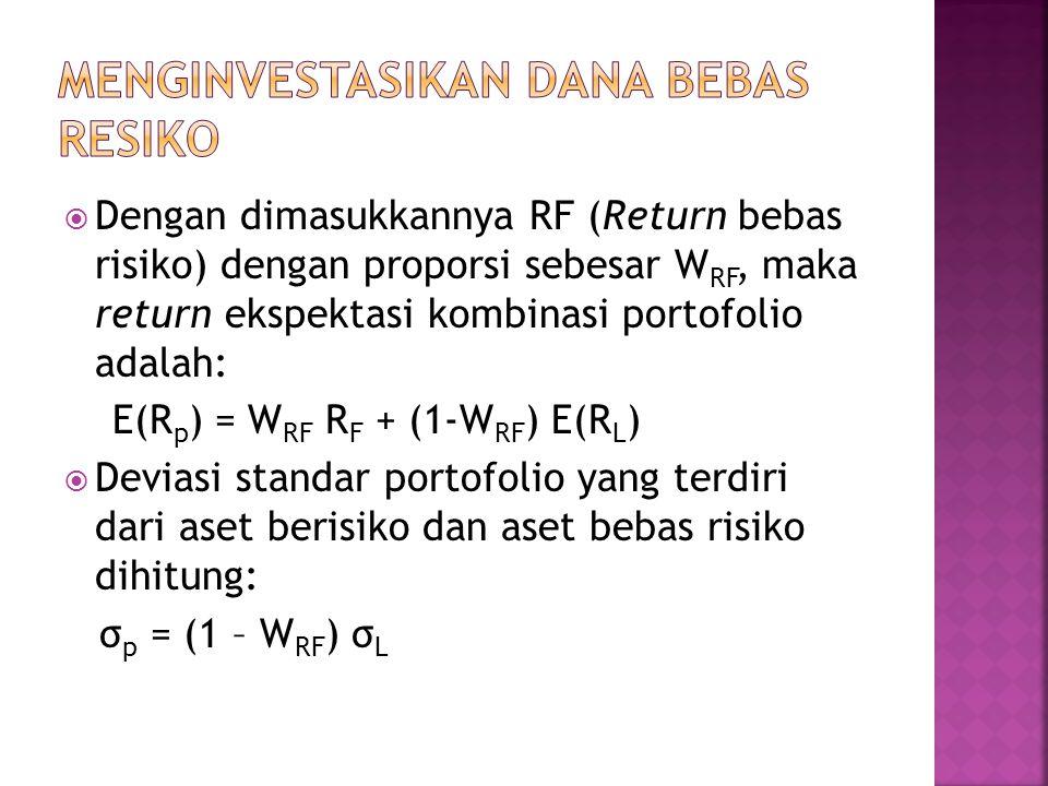  Dengan dimasukkannya RF (Return bebas risiko) dengan proporsi sebesar W RF, maka return ekspektasi kombinasi portofolio adalah: E(R p ) = W RF R F +