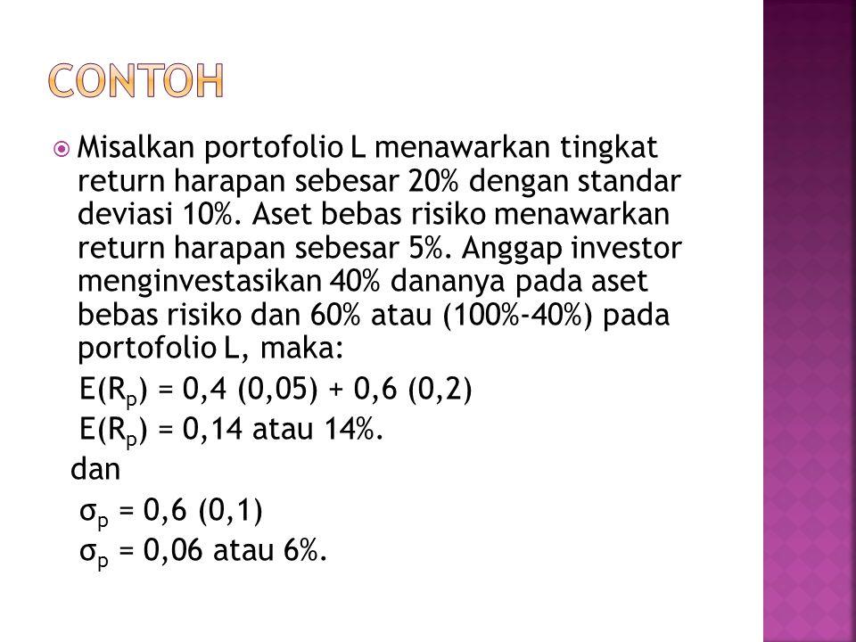  Misalkan portofolio L menawarkan tingkat return harapan sebesar 20% dengan standar deviasi 10%. Aset bebas risiko menawarkan return harapan sebesar