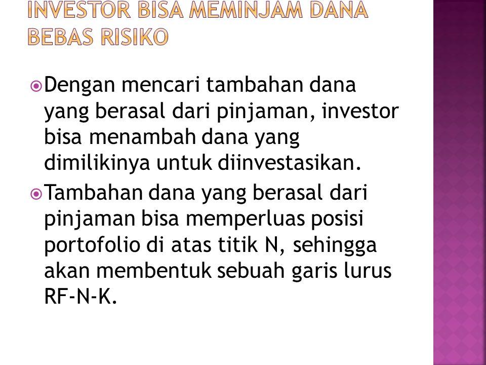 Dengan mencari tambahan dana yang berasal dari pinjaman, investor bisa menambah dana yang dimilikinya untuk diinvestasikan.  Tambahan dana yang ber