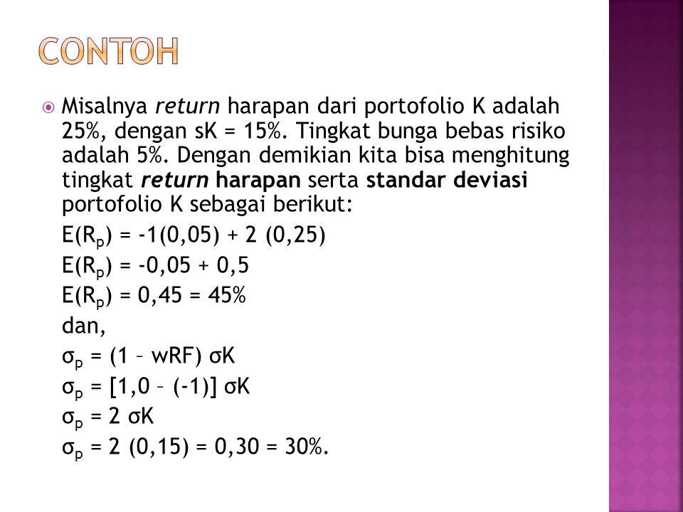  Misalnya return harapan dari portofolio K adalah 25%, dengan sK = 15%. Tingkat bunga bebas risiko adalah 5%. Dengan demikian kita bisa menghitung ti