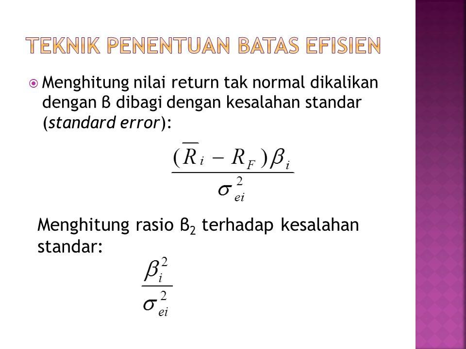  Menghitung nilai return tak normal dikalikan dengan β dibagi dengan kesalahan standar (standard error): Menghitung rasio β 2 terhadap kesalahan stan
