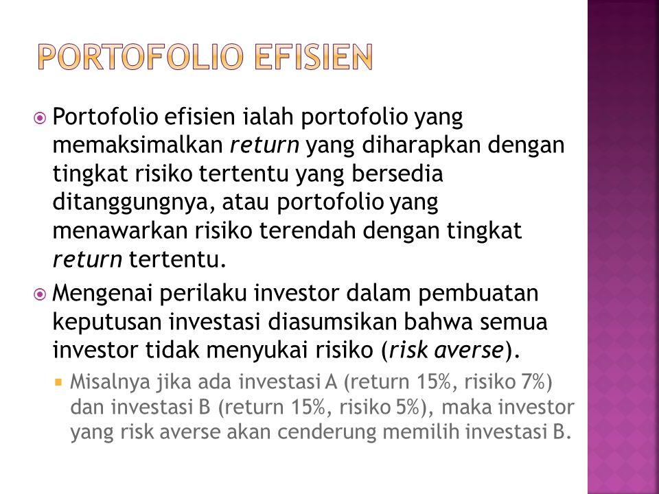  Portofolio efisien ialah portofolio yang memaksimalkan return yang diharapkan dengan tingkat risiko tertentu yang bersedia ditanggungnya, atau porto